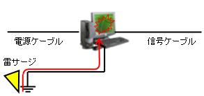 Az opciók két típusa - Opciós Tőzsdei Kereskedés, Koncepció és opciók típusai
